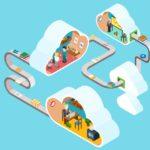 APIs: O conceito e prática