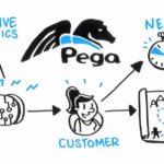 Pegasystems – Gerenciamento e ferramentas de automação
