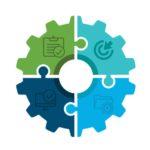 O que é workflow e quais são os seus benefícios?